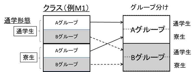 zu-1_groupwake