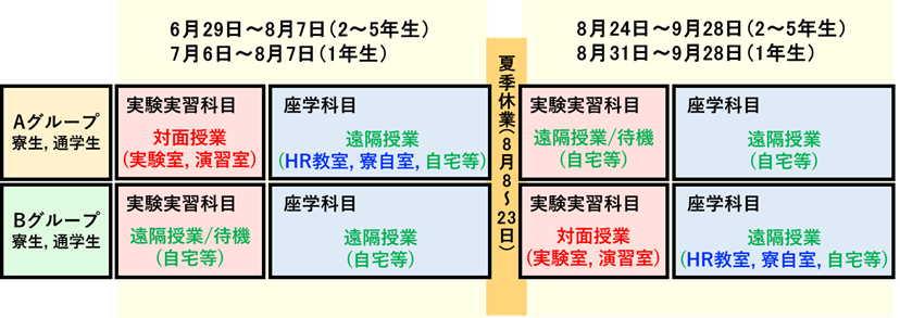 zu2-groupgonittei